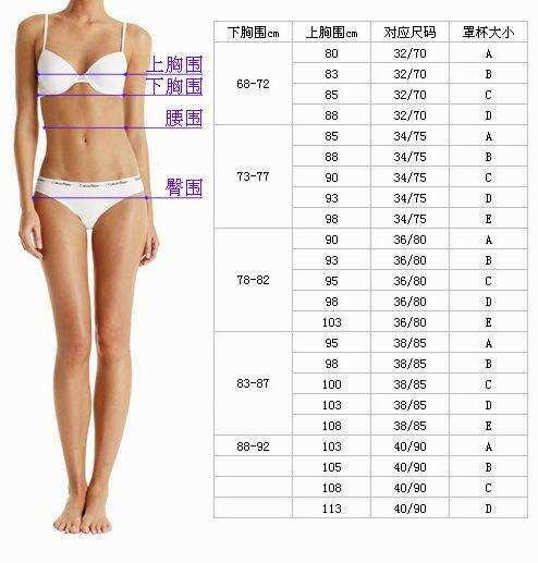 36d罩杯大小示意图:36d的胸围,胸围36d图片-第2张图片-爱薇女性网