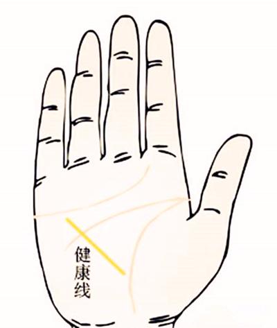 早死的手相,6种早死的手相分析-第3张图片-爱薇女性网