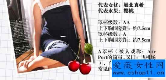 女性胸围尺寸讲解,真实ABCDEFG罩杯到底多大图片-第5张图片-爱薇女性网